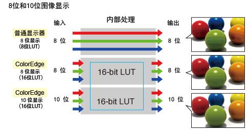 10_8_bit.jpg