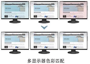 multi monitor match