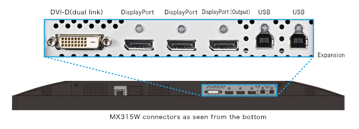 MX315W Connector